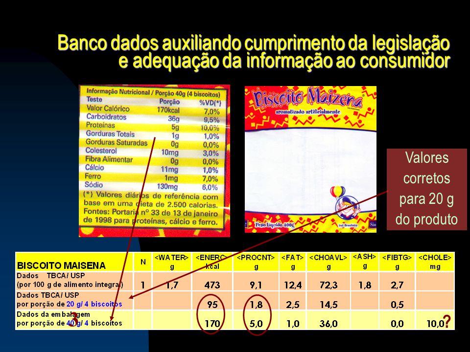 Banco dados auxiliando cumprimento da legislação e adequação da informação ao consumidor