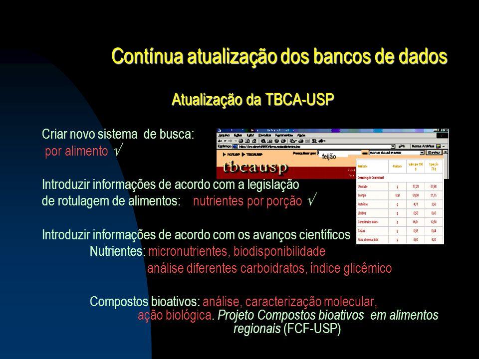 Contínua atualização dos bancos de dados