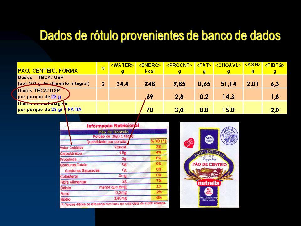 Dados de rótulo provenientes de banco de dados