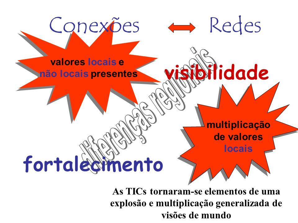 multiplicação de valores locais