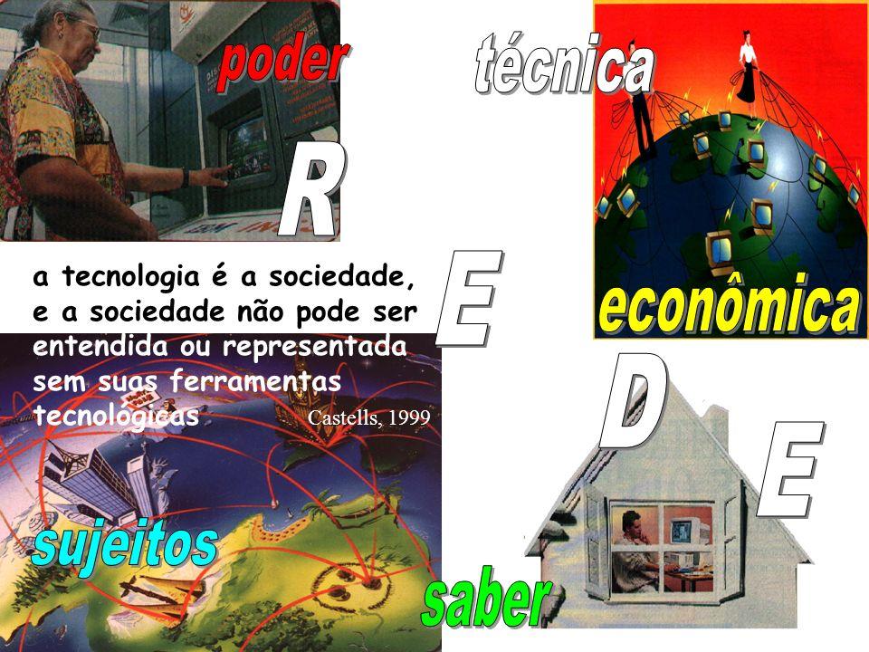 R E D E poder técnica econômica sujeitos saber
