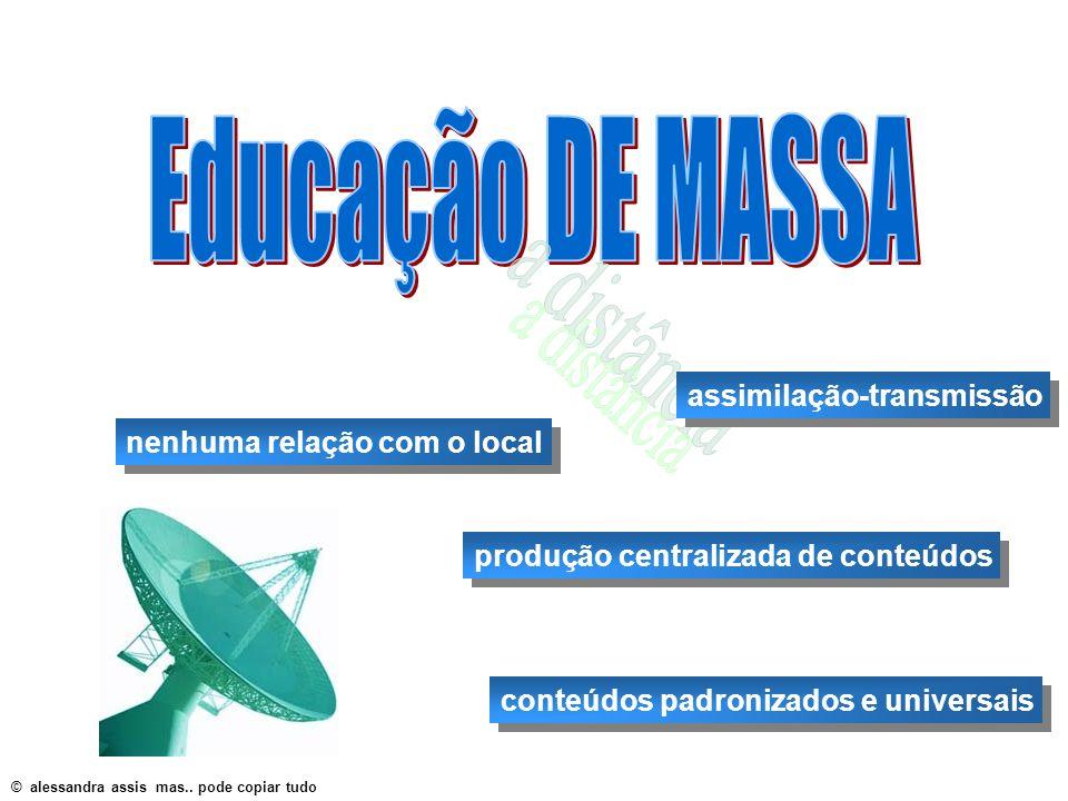 Educação DE MASSA a distância assimilação-transmissão