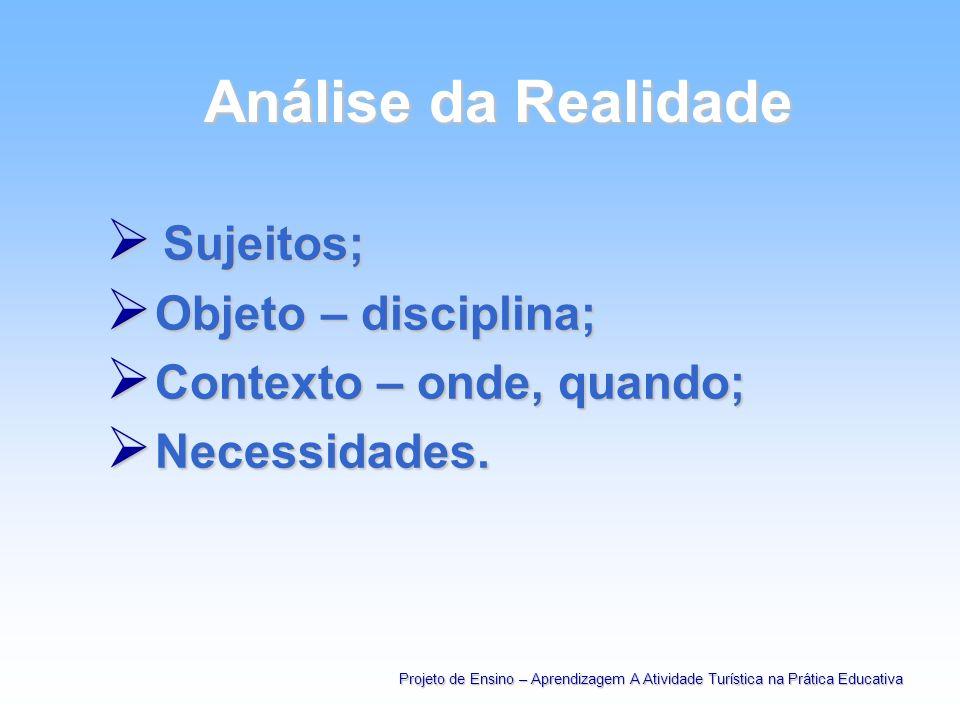 Análise da Realidade Sujeitos; Objeto – disciplina;