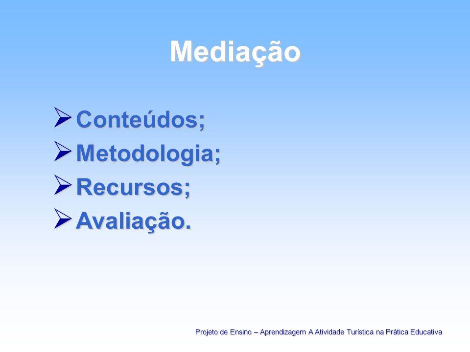 Mediação Conteúdos; Metodologia; Recursos; Avaliação.