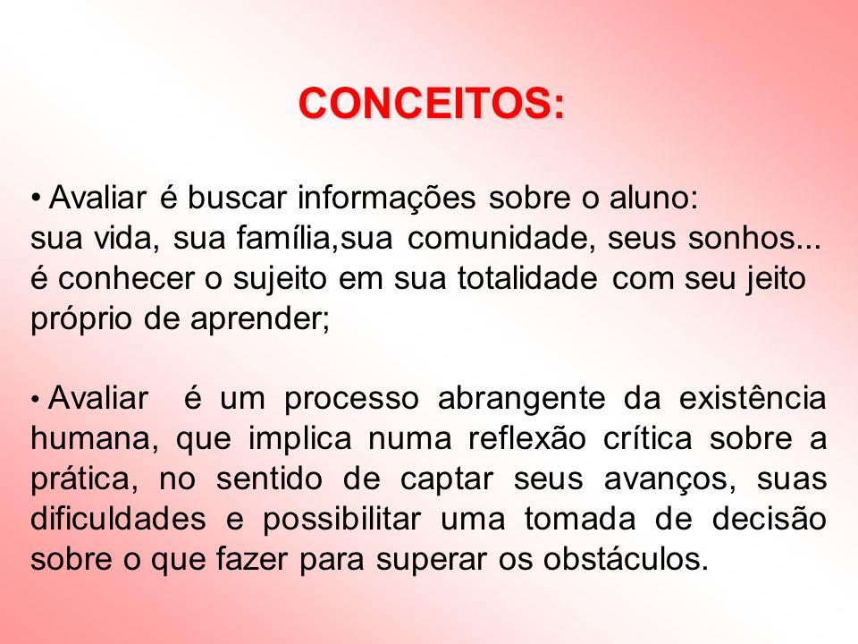 CONCEITOS: Avaliar é buscar informações sobre o aluno: