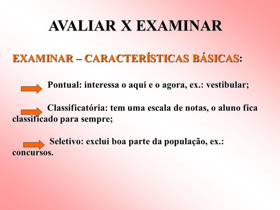 AVALIAR X EXAMINAR