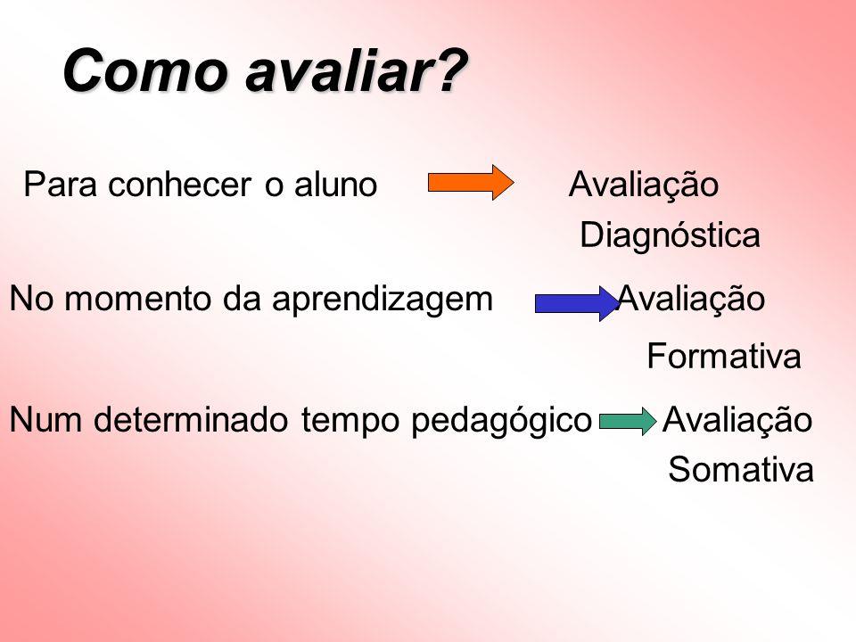 Como avaliar Para conhecer o aluno Avaliação Diagnóstica