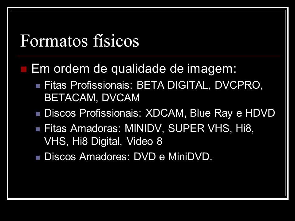 Formatos físicos Em ordem de qualidade de imagem: