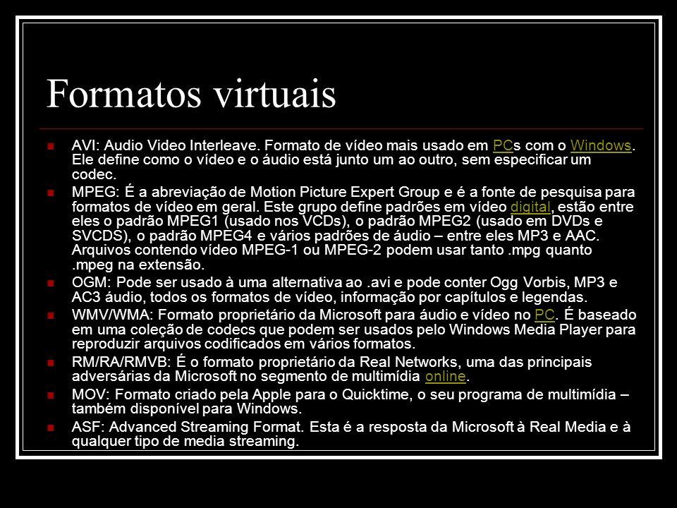 Formatos virtuais