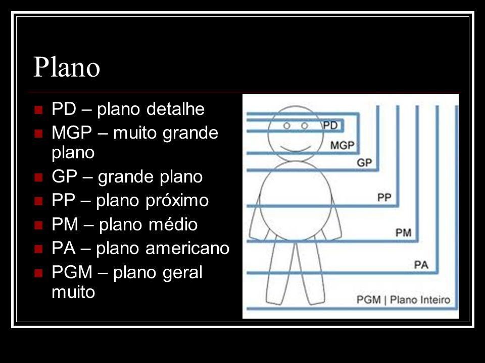 Plano PD – plano detalhe MGP – muito grande plano GP – grande plano