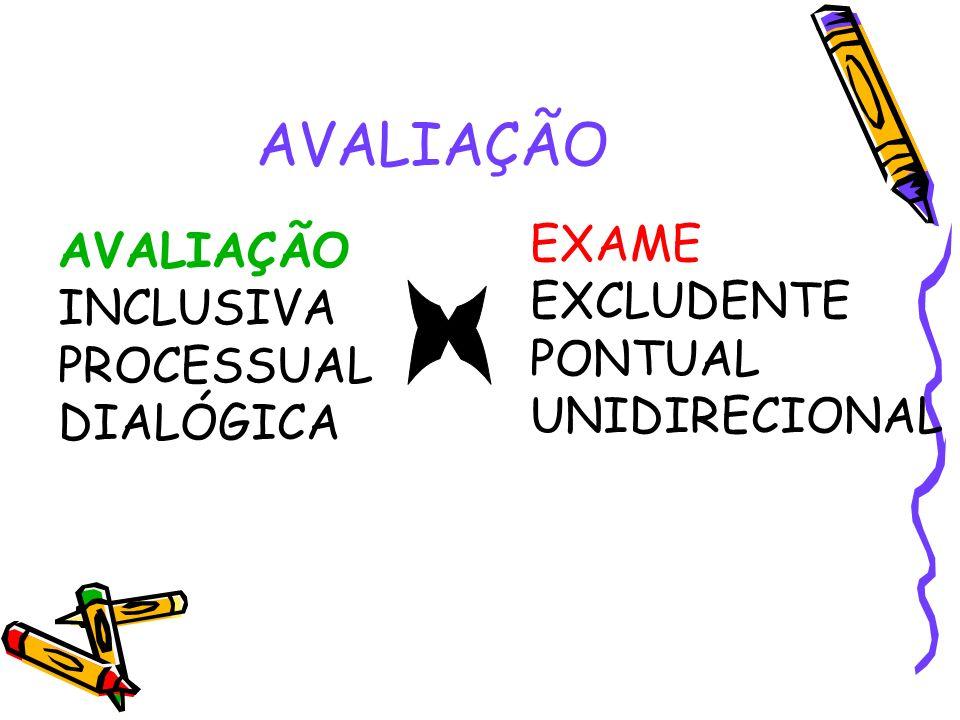 AVALIAÇÃO EXAME AVALIAÇÃO EXCLUDENTE INCLUSIVA PONTUAL PROCESSUAL X