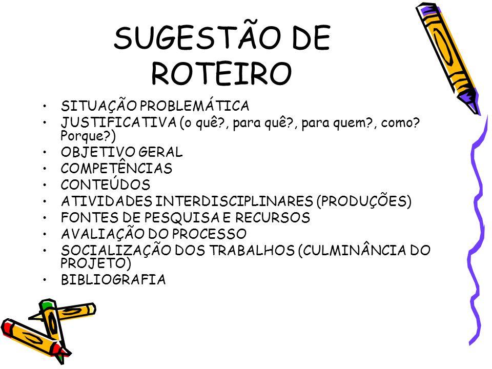 SUGESTÃO DE ROTEIRO SITUAÇÃO PROBLEMÁTICA