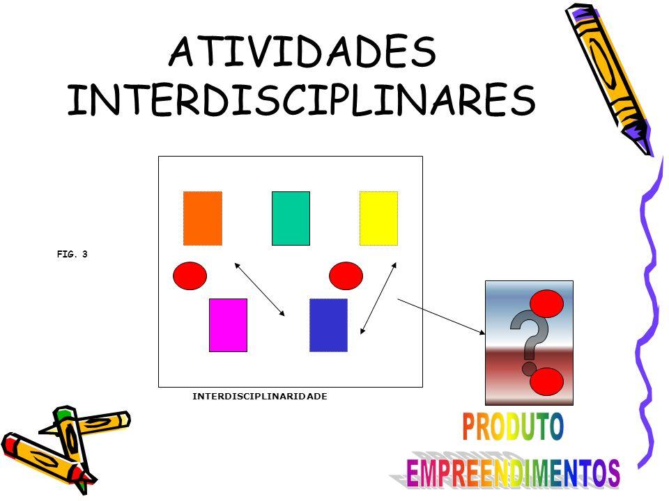 ATIVIDADES INTERDISCIPLINARES