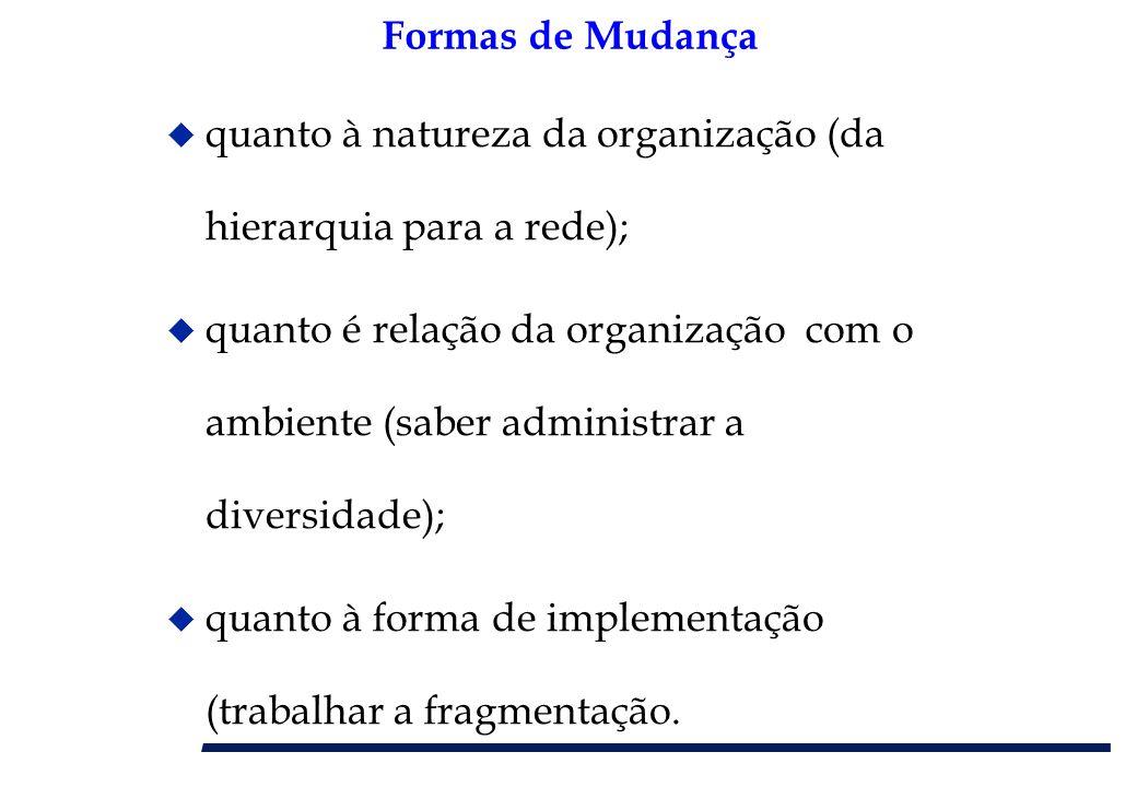 Formas de Mudançaquanto à natureza da organização (da hierarquia para a rede);
