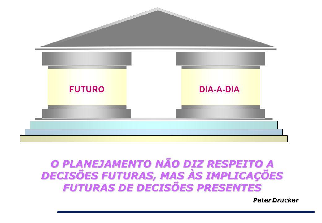 FUTURODIA-A-DIA. O PLANEJAMENTO NÃO DIZ RESPEITO A DECISÕES FUTURAS, MAS ÀS IMPLICAÇÕES FUTURAS DE DECISÕES PRESENTES.