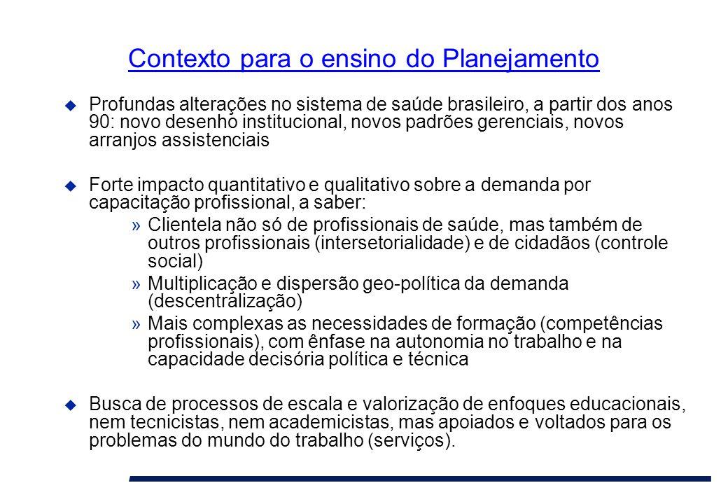 Contexto para o ensino do Planejamento