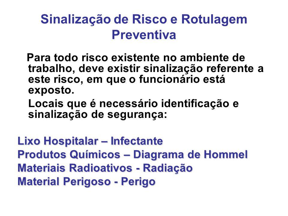 Sinalização de Risco e Rotulagem Preventiva