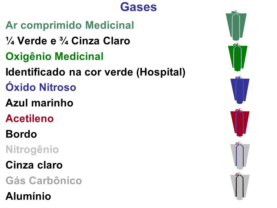 Gases Ar comprimido Medicinal ¼ Verde e ¾ Cinza Claro
