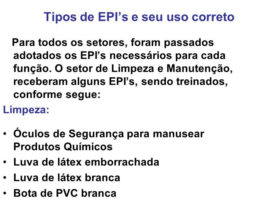 Tipos de EPI's e seu uso correto