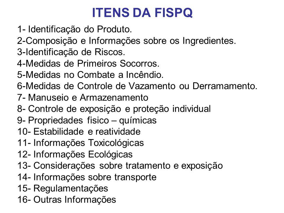 ITENS DA FISPQ 1- Identificação do Produto.