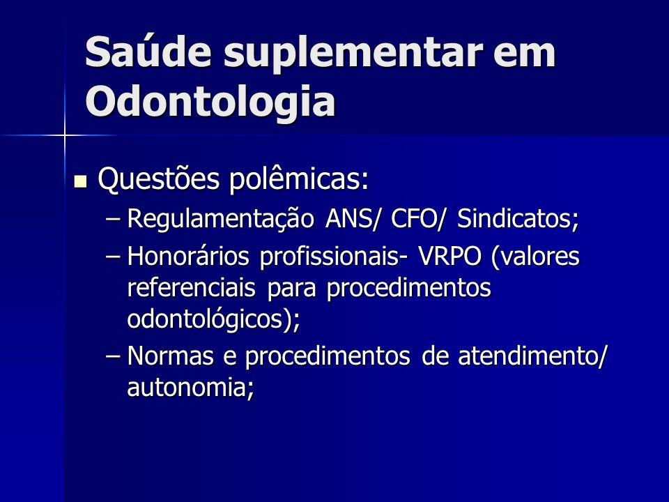 Saúde suplementar em Odontologia