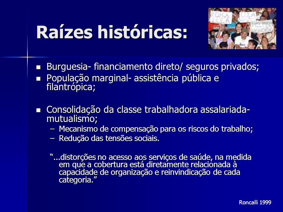 Raízes históricas: Burguesia- financiamento direto/ seguros privados;