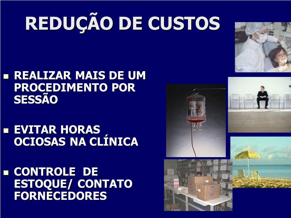 REDUÇÃO DE CUSTOS REALIZAR MAIS DE UM PROCEDIMENTO POR SESSÃO