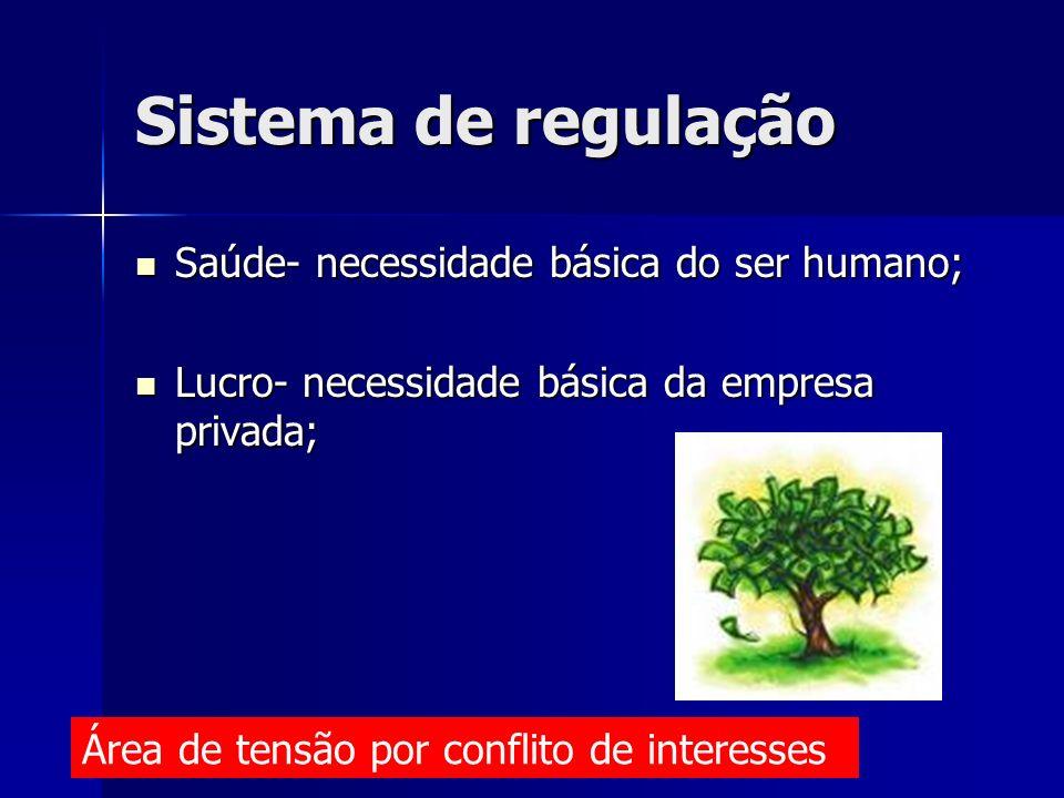 Sistema de regulação Saúde- necessidade básica do ser humano;