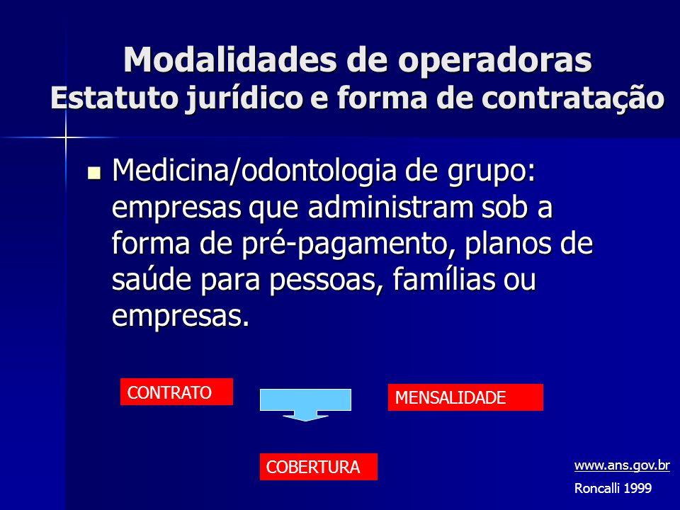 Modalidades de operadoras Estatuto jurídico e forma de contratação