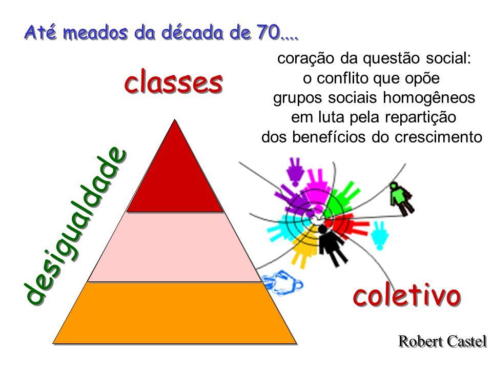 classes desigualdade coletivo Até meados da década de 70....
