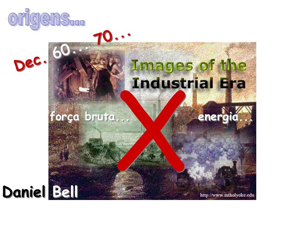 X origens... Dec. 60... 70... Daniel Bell força bruta... energia...