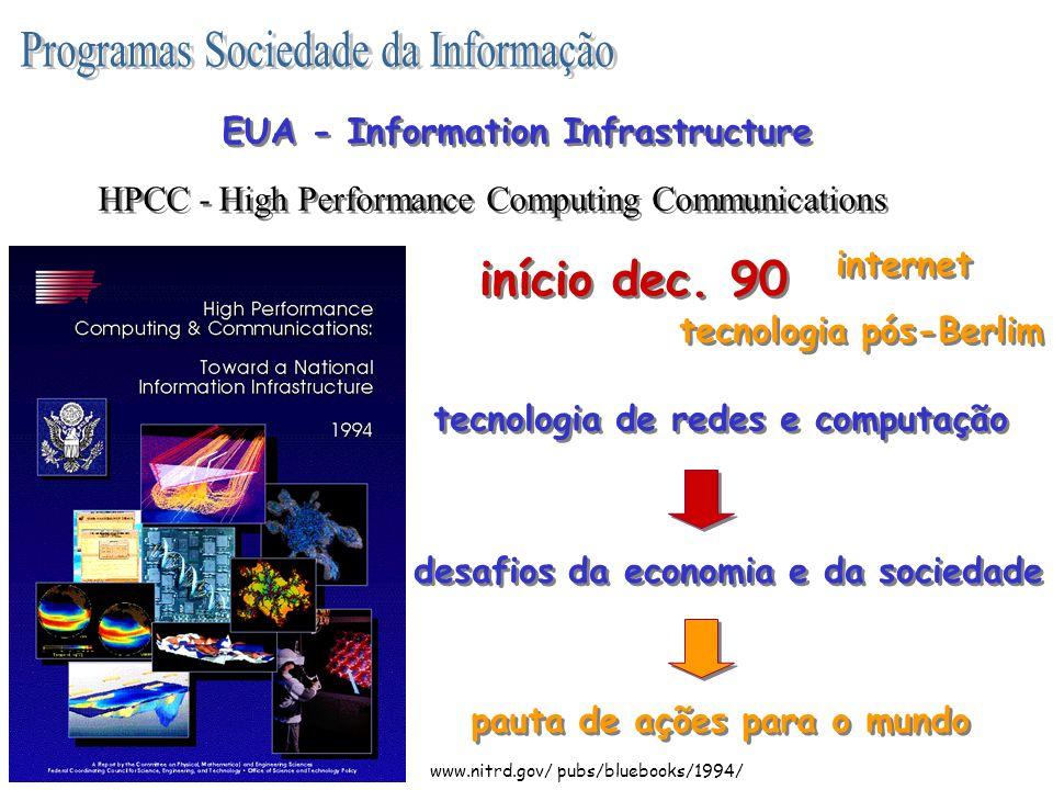 Programas Sociedade da Informação