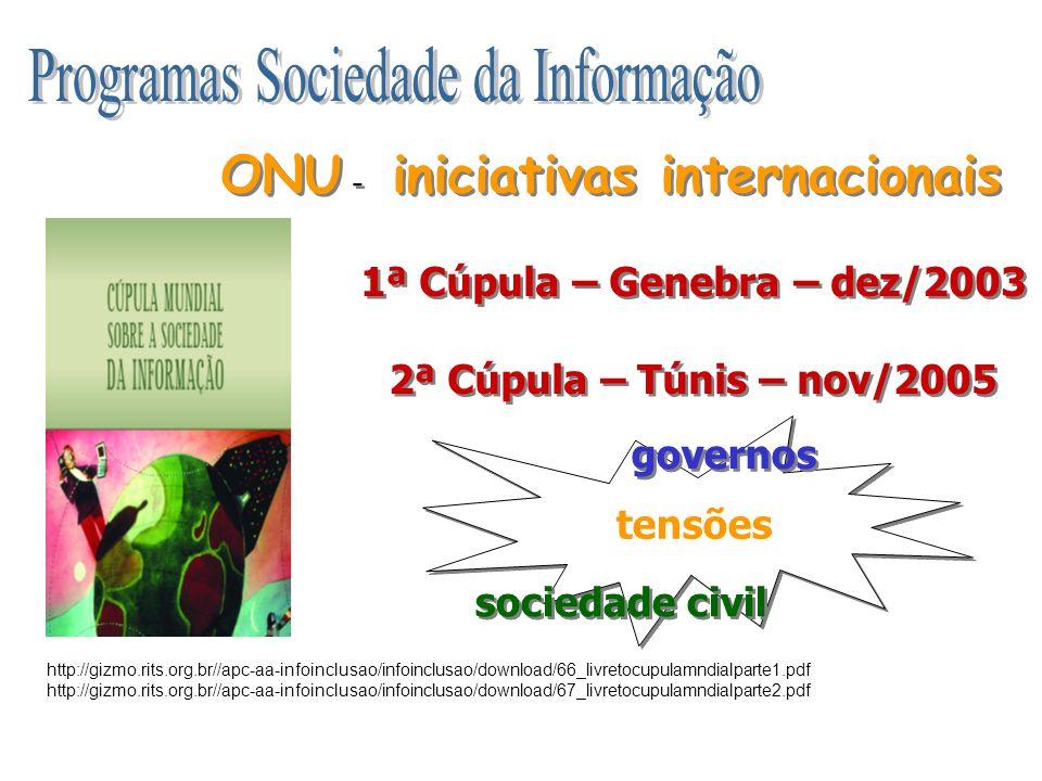 iniciativas internacionais 1ª Cúpula – Genebra – dez/2003
