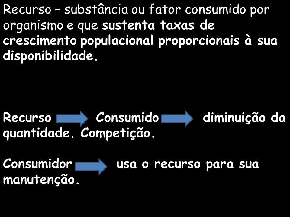 Recurso – substância ou fator consumido por organismo e que sustenta taxas de crescimento populacional proporcionais à sua disponibilidade.
