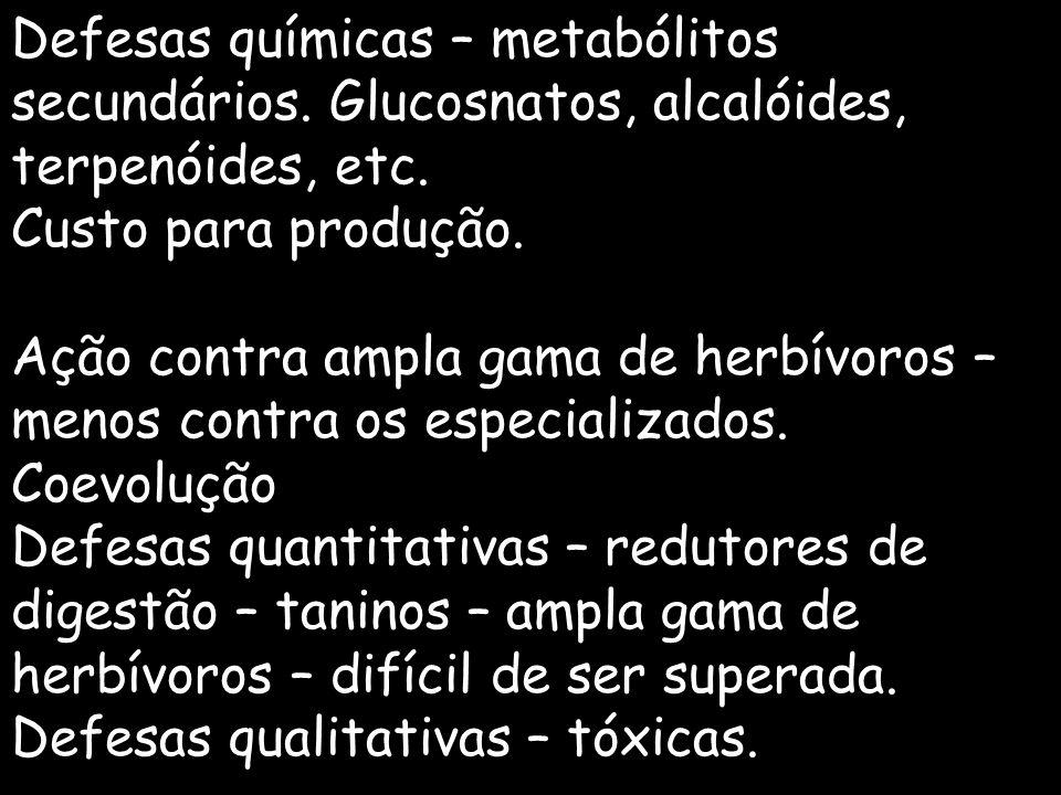 Defesas químicas – metabólitos secundários