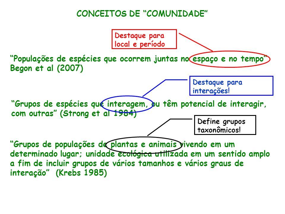 CONCEITOS DE COMUNIDADE