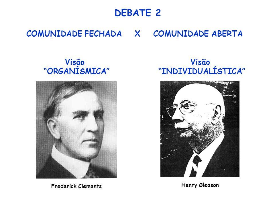 DEBATE 2 COMUNIDADE FECHADA X COMUNIDADE ABERTA Visão ORGANÍSMICA