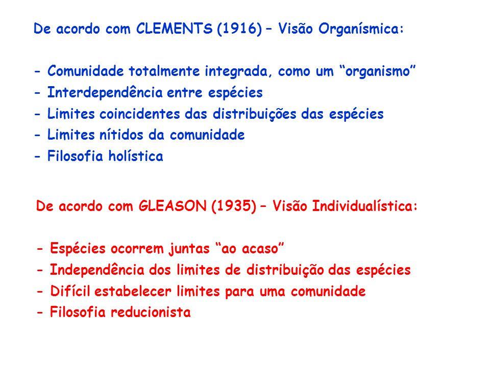 De acordo com CLEMENTS (1916) – Visão Organísmica: