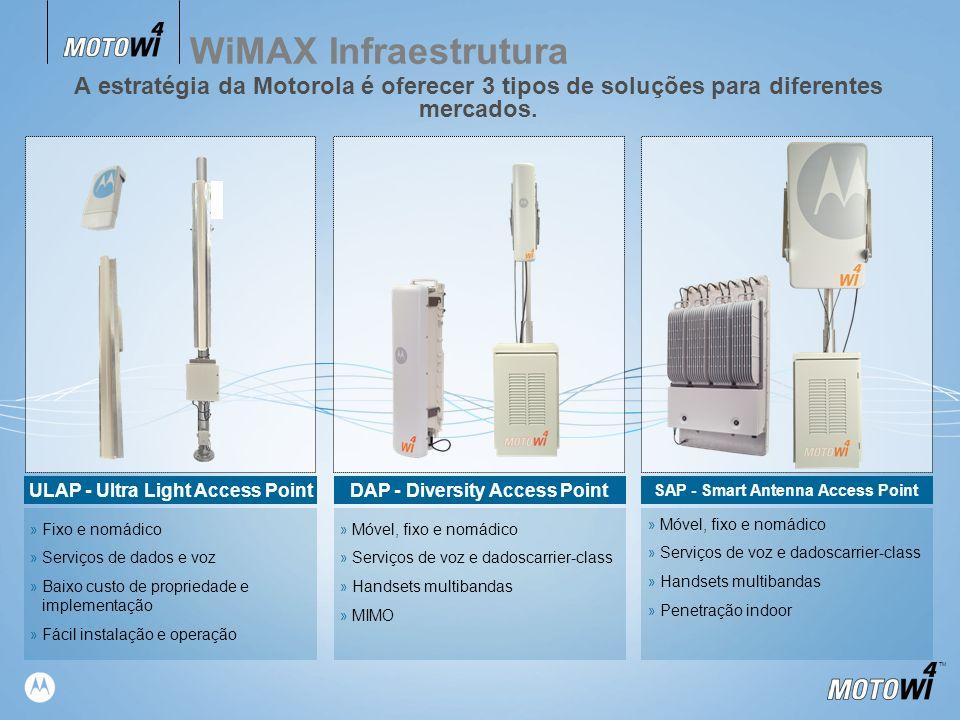 WiMAX InfraestruturaA estratégia da Motorola é oferecer 3 tipos de soluções para diferentes mercados.