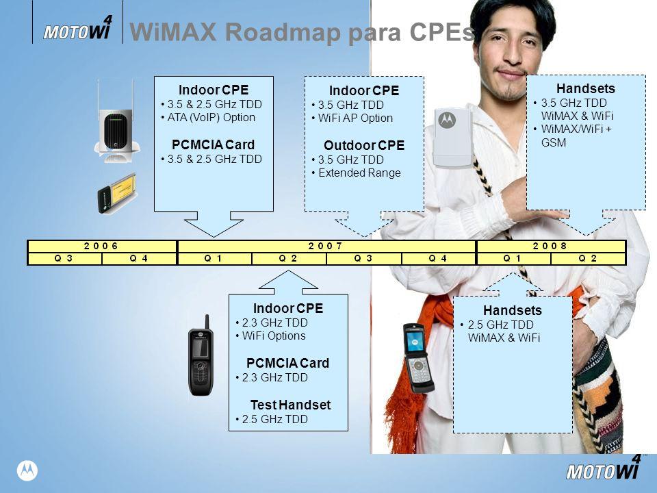 WiMAX Roadmap para CPEs