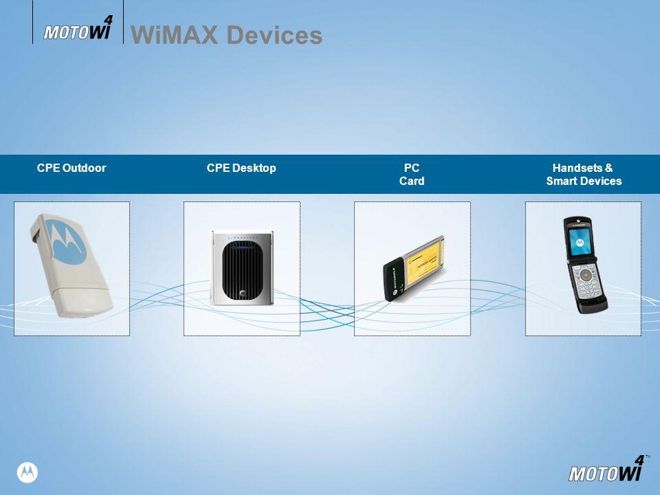 Handsets & Smart Devices