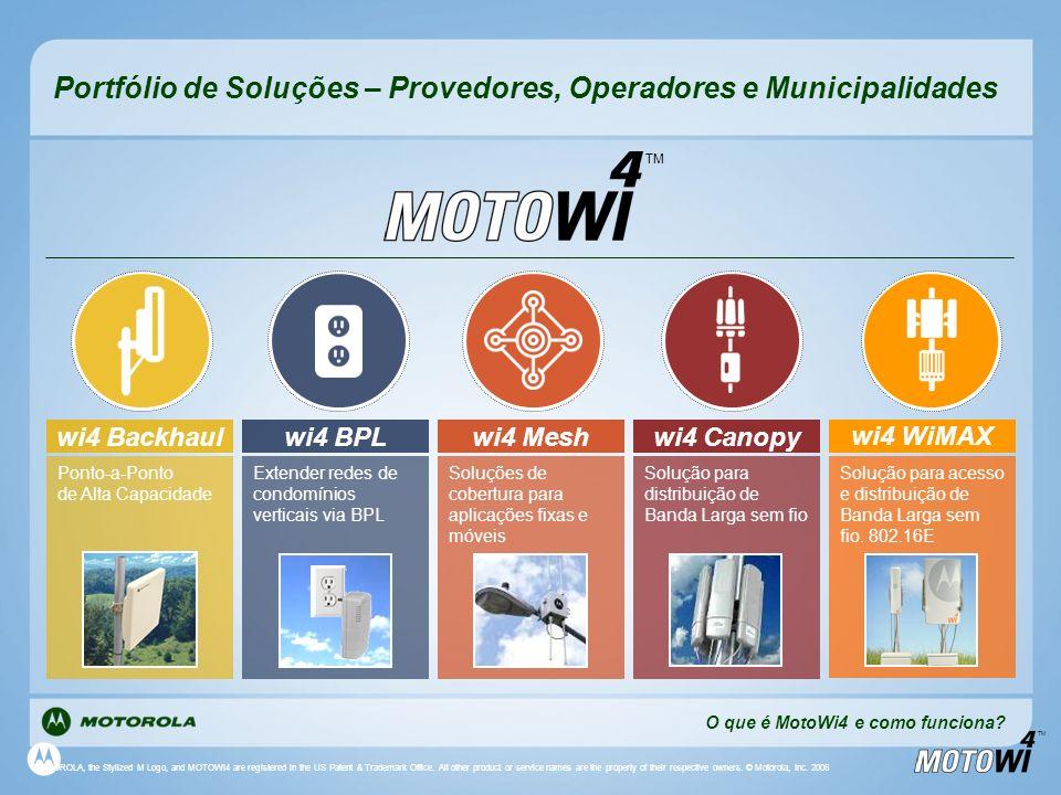 Portfólio de Soluções – Provedores, Operadores e Municipalidades