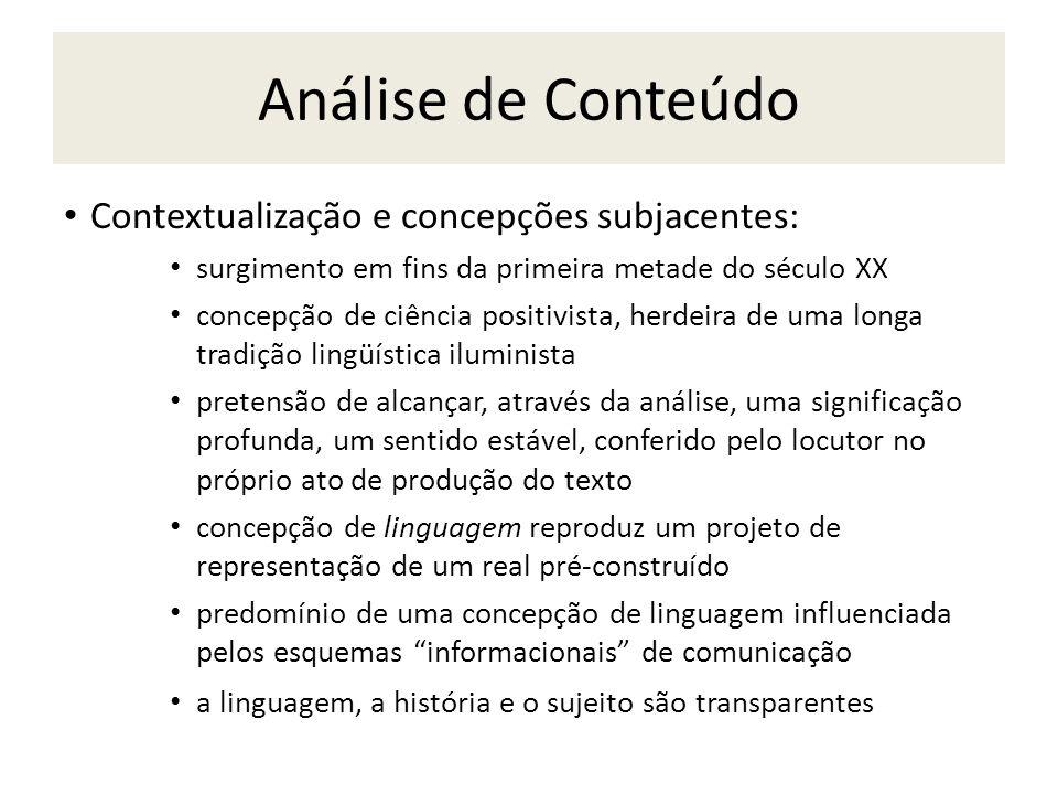 Análise de Conteúdo Contextualização e concepções subjacentes: