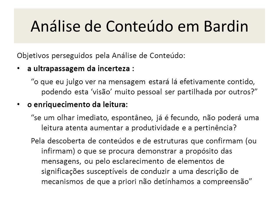 Análise de Conteúdo em Bardin
