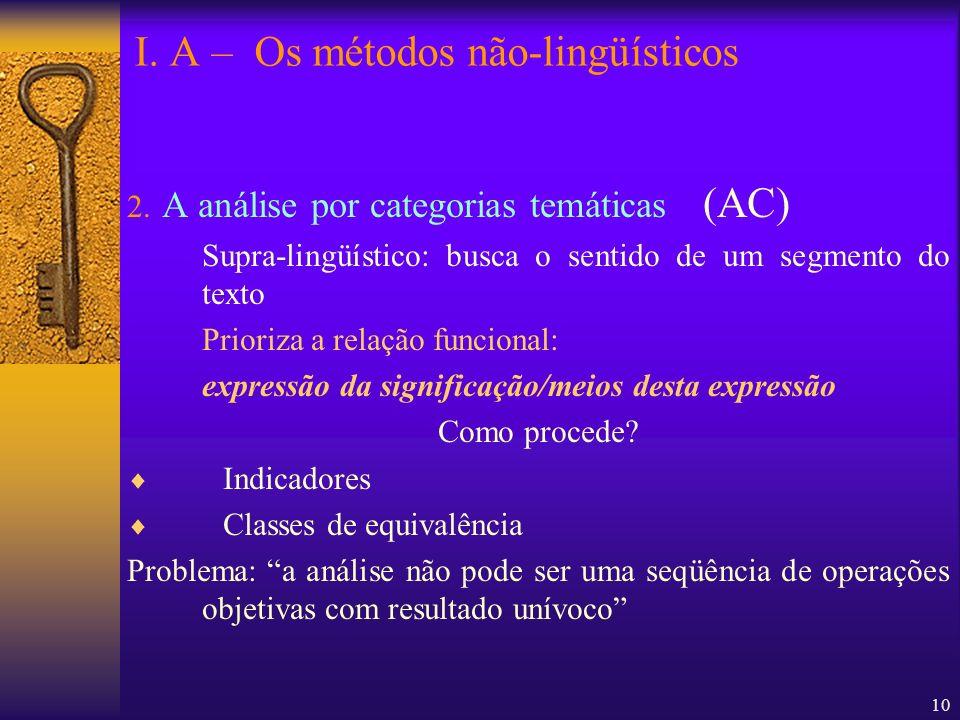 I. A – Os métodos não-lingüísticos