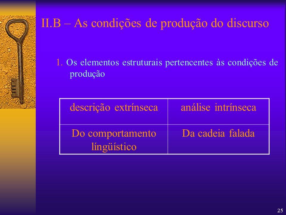 II.B – As condições de produção do discurso