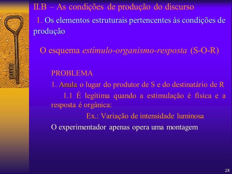 O esquema estímulo-organismo-resposta (S-O-R)