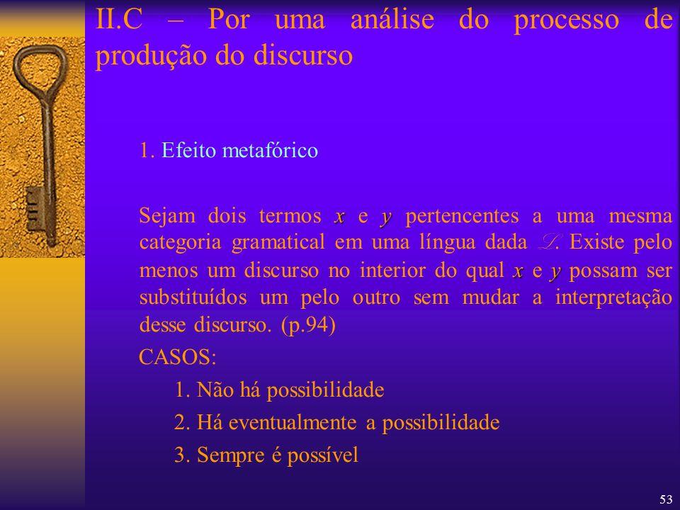 II.C – Por uma análise do processo de produção do discurso