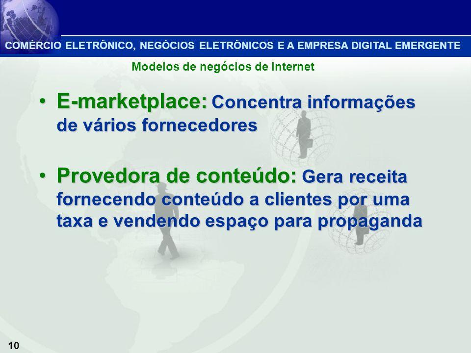 E-marketplace: Concentra informações de vários fornecedores