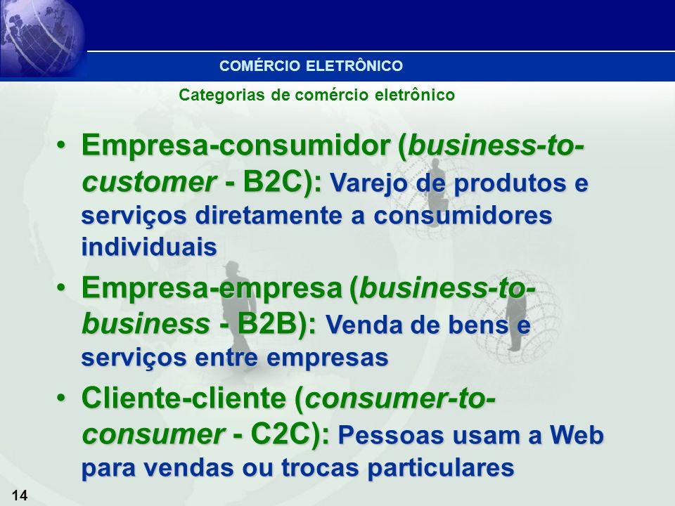 COMÉRCIO ELETRÔNICO Categorias de comércio eletrônico.